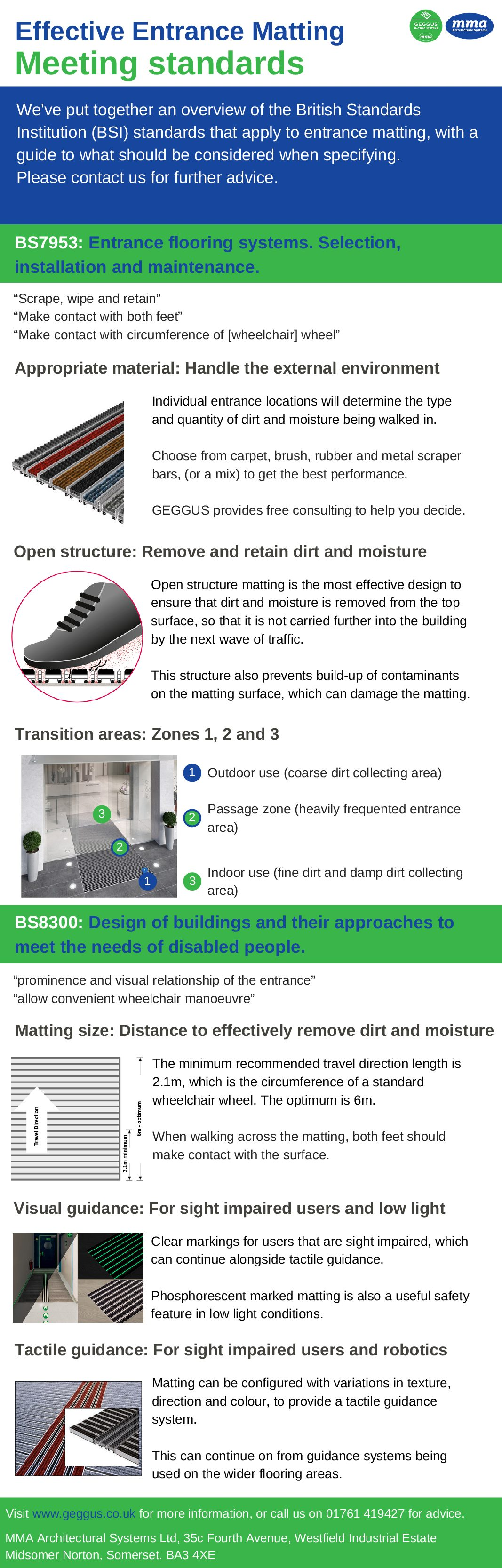 Effective Entrance Matting - Meeting Standards